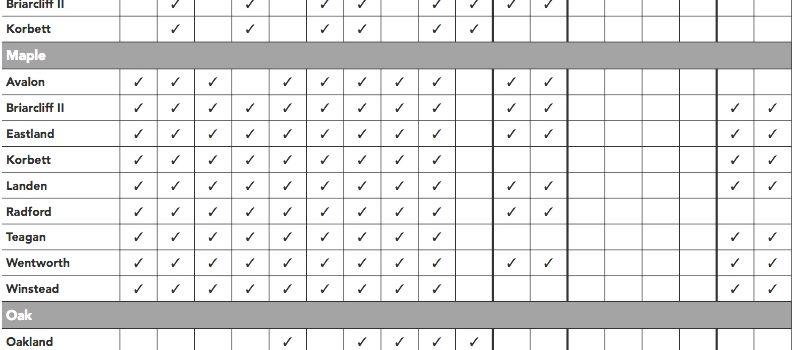 Aristokraft Cabinet Price List Unique Aristokraft Cabinet Price List