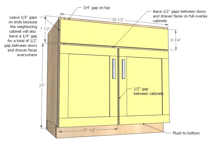 Sink Base Cabinet Sizes Elegant Kitchen Sink Base Cabinet Sizes