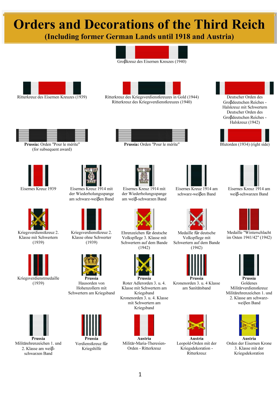 Military Awards Rack Builder Custom order German Ribbon Bars From Hessen Antique