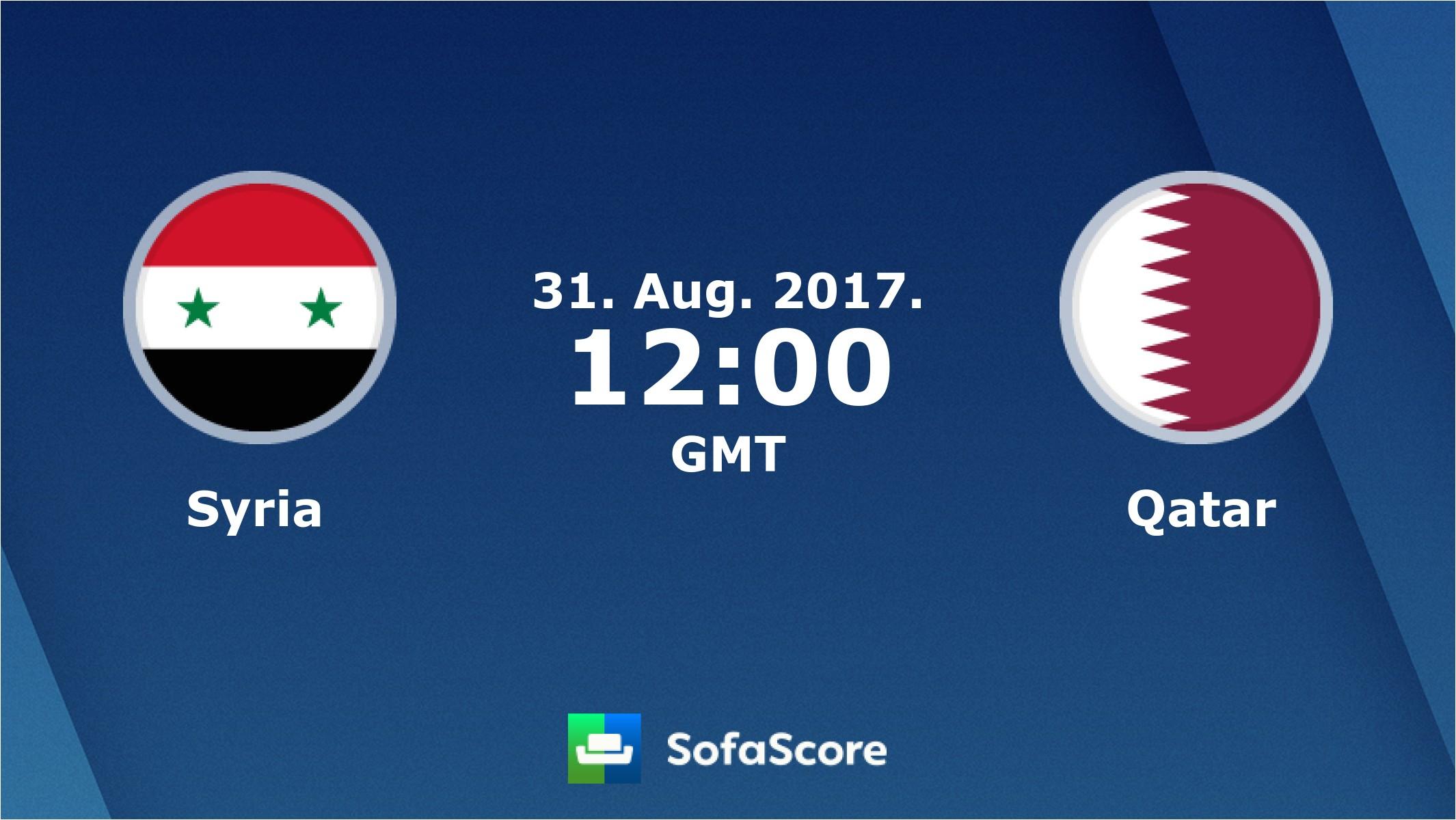Qatar – Curacao sofascore Syria Qatar Live Score Video Stream and H2h Results sofascore
