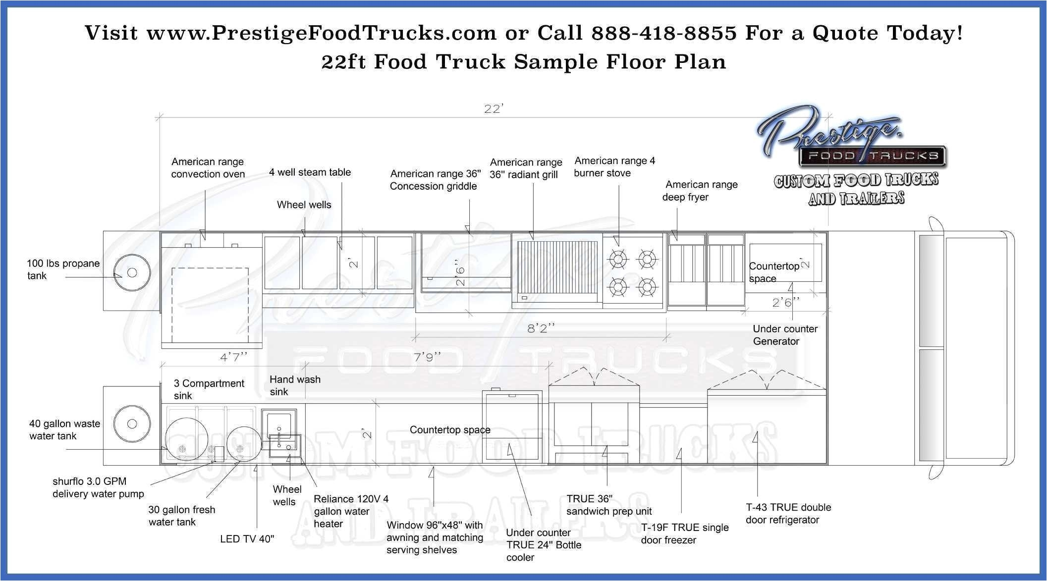 Astonishing Wiring A Concession Trailer Basic Electronics Wiring Diagram Wiring 101 Eattedownsetwise Assnl