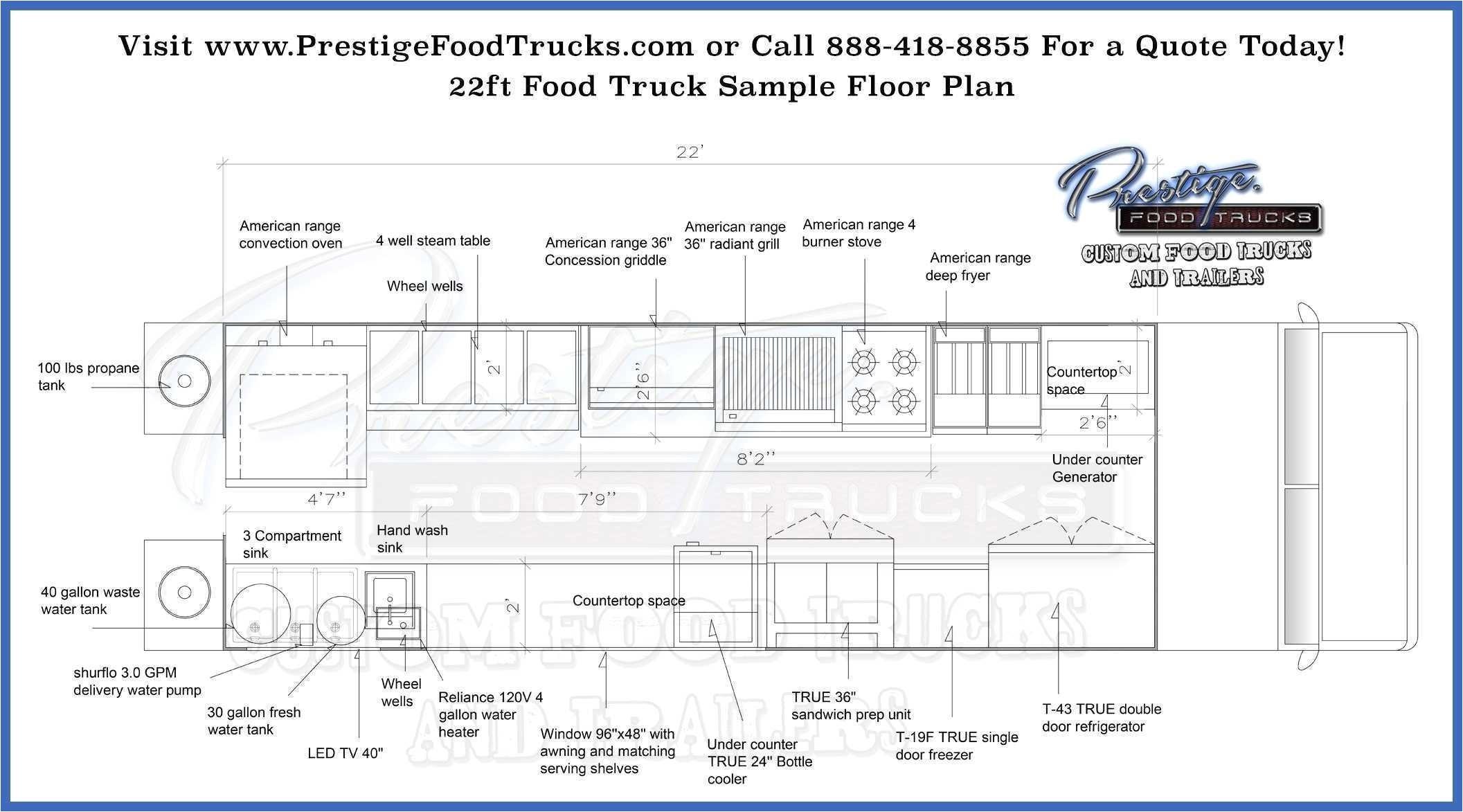 best food truck flooring wiring diagram for concession process flow diagram wiring diagram