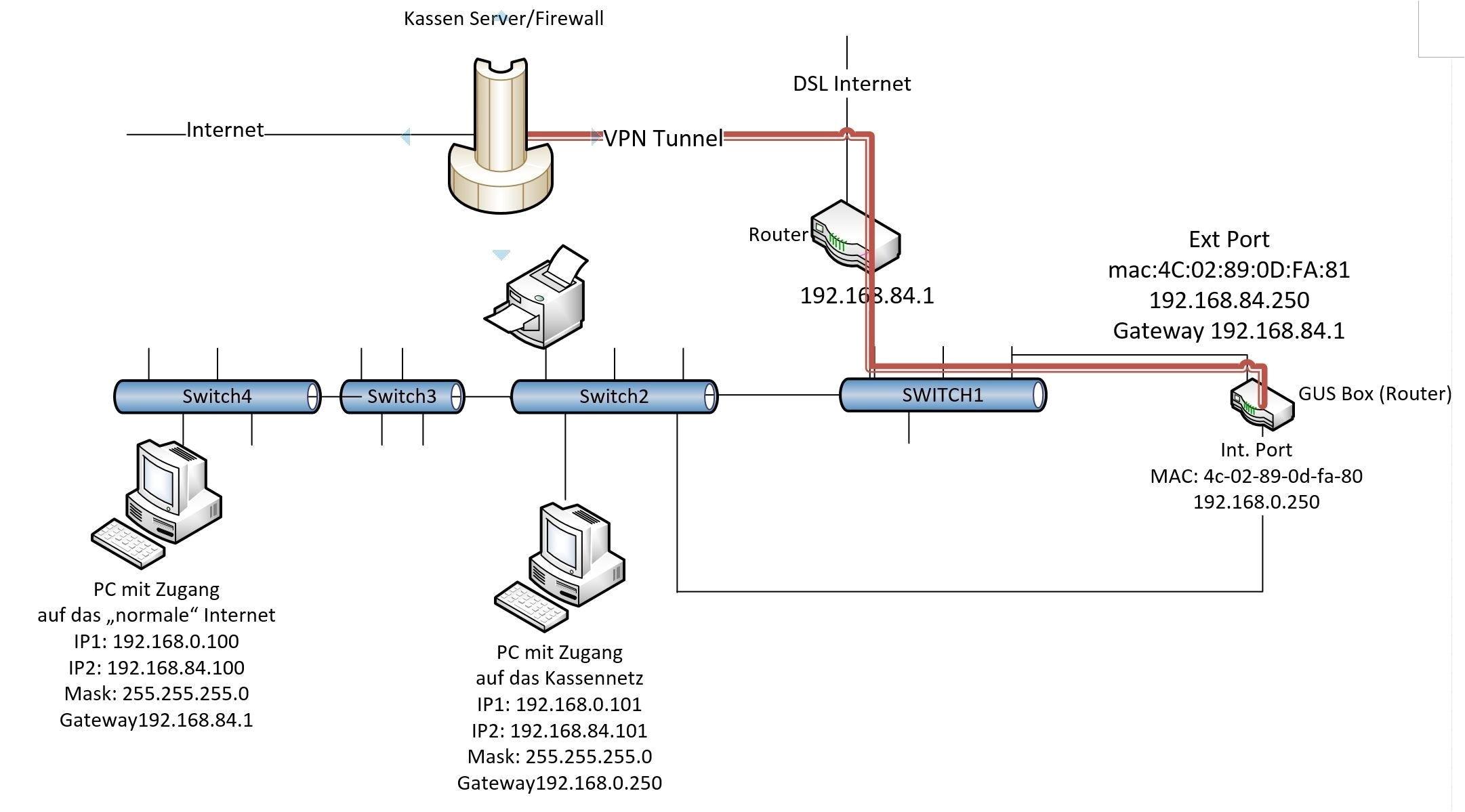 light fixture wiring diagram fresh wiring diagrams light fixtures uk best wiring diagram uk new best