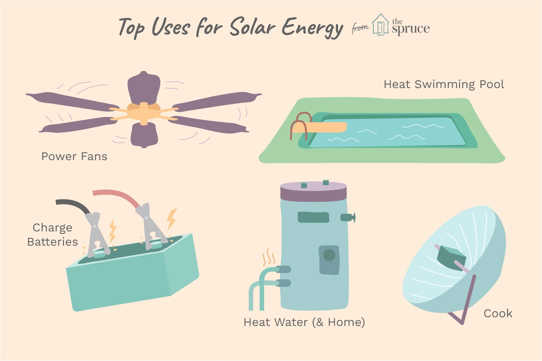 top solar energy uses 1152263 final 5bb62611cff47e0026fda43a
