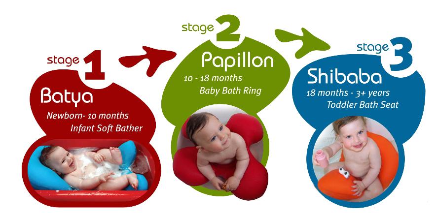 papillon baby bath seat 10 18 months