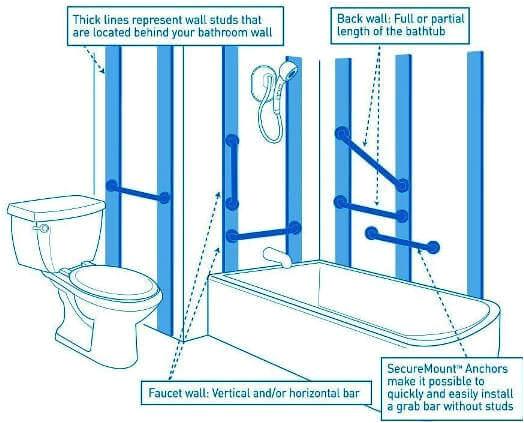 best grab bars toilet safety rails