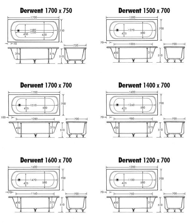 DER W derwent bath many sizes available