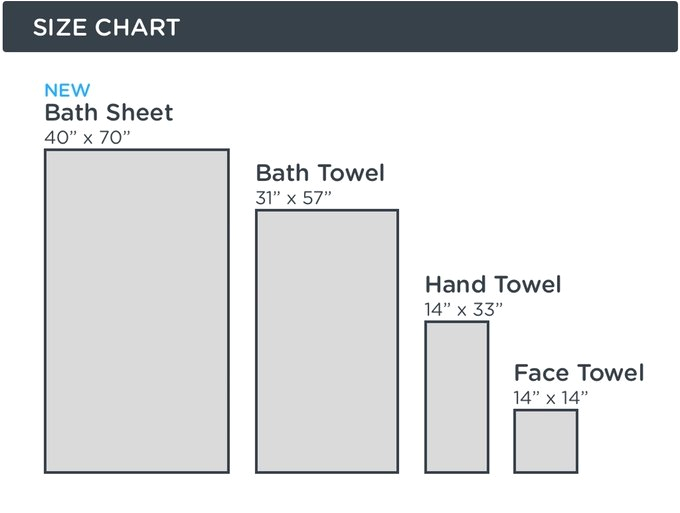 Types Of Bath Uk Bath towel Vs Bath Sheet Choosing the Best Option for You