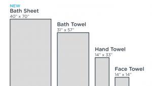 Bathtub Capacity Uk Sen