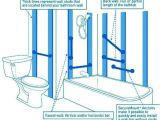 Bathtub Grab Bar Placement Best Bathroom Grab Bars and toilet Safety Rails Guide