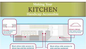 Bathtubs 101 Bathroom Safety 101 Hayward Ca