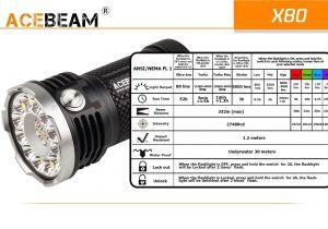 Bayco Lights Amazon Com Acebeam