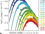 D and G Light Blue Light Curves Of the Neutron Star Merger Gw170817 Sss17a