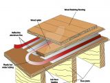 Hydronic Radiant Floors Hydronic Radiant Floor Heating by Jenndupree On Deviantart