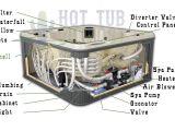 Jacuzzi Bathtubs Replacement Parts Spa Pool Leisurerite Spa Pool Manual
