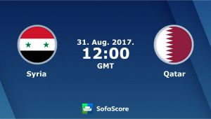 Qatar Vs Curacao sofascore Syria Qatar Live Score Video Stream and H2h Results sofascore