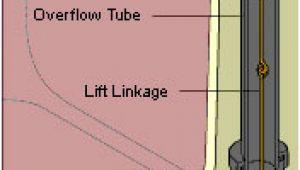 Types Of Bathtub Drain Plugs Bathtub Pop Up Repairs