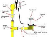 Types Of Bathtub Installation Need Help with Persistent Tub Overflow Leak