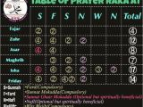 Types Of Ghusl Bath Table Of Prayer
