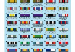 Us Military Awards Rack Builder 25 Perfect Thin Ribbon Rack Server Rack Ideas