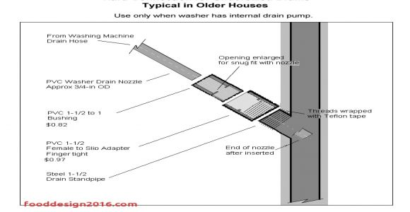Why is My Basement Floor Drain Backing Up Basement Floor Drain Diagram Floor